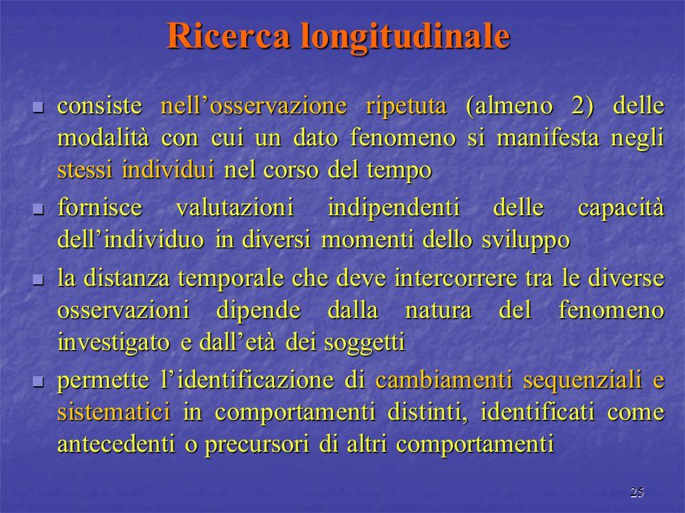 24 In Psicologia dello sviluppo esistono due principali modalità (disegni, paradigmi) per fare ricerca: ricerca longitudinale e trasversale