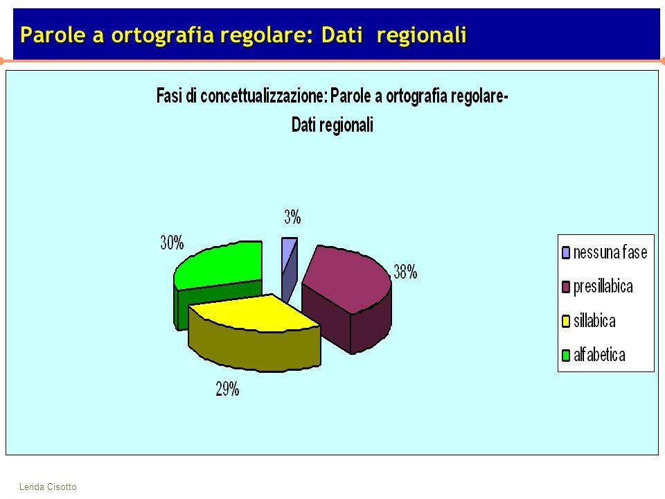 Lerida Cisotto Parole a ortografia regolare: Dati regionali