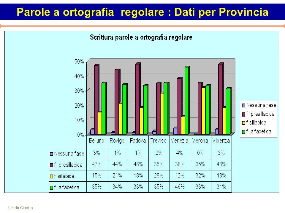 Lerida Cisotto Parole a ortografia regolare : Dati per Provincia