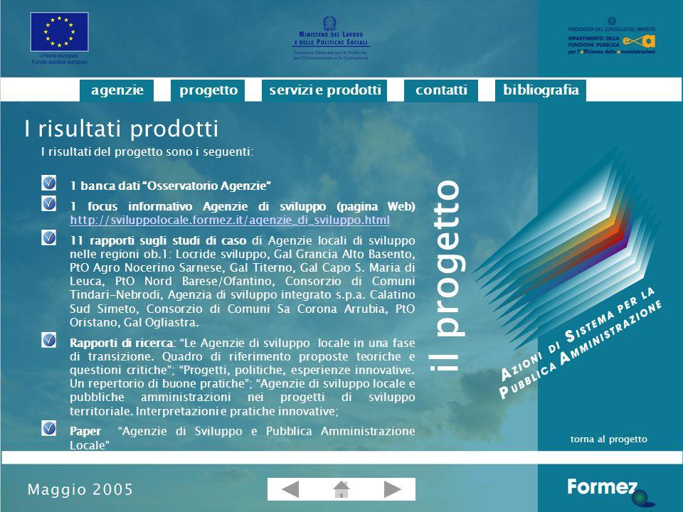 progettoservizi e prodotticontattibibliografiaagenzie I risultati prodotti I risultati del progetto sono i seguenti: 1 banca dati Osservatorio Agenzie 1 focus informativo Agenzie di sviluppo (pagina Web) http://sviluppolocale.formez.it/agenzie_di_sviluppo.html http://sviluppolocale.formez.it/agenzie_di_sviluppo.html 11 rapporti sugli studi di caso di Agenzie locali di sviluppo nelle regioni ob.1: Locride sviluppo, Gal Grancia Alto Basento, PtO Agro Nocerino Sarnese, Gal Titerno, Gal Capo S.