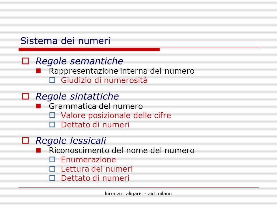 lorenzo caligaris - aid milano  Regole semantiche Rappresentazione interna del numero  Giudizio di numerosità  Regole sintattiche Grammatica del nu