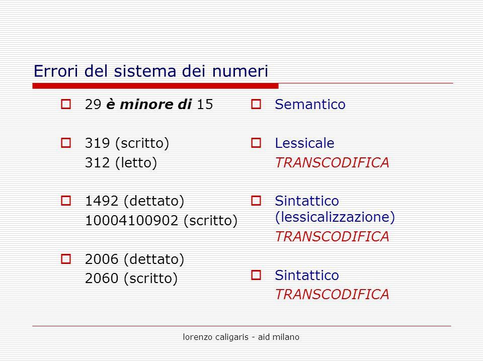 lorenzo caligaris - aid milano Errori del sistema dei numeri  29 è minore di 15  319 (scritto) 312 (letto)  1492 (dettato) 10004100902 (scritto) 