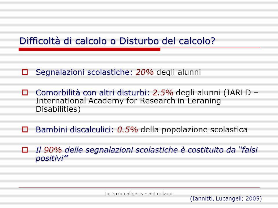 lorenzo caligaris - aid milano  Disturbo delle abilità numeriche e aritmetiche che si manifesta in bambini di intelligenza normale, che non hanno subito danni neurologici.