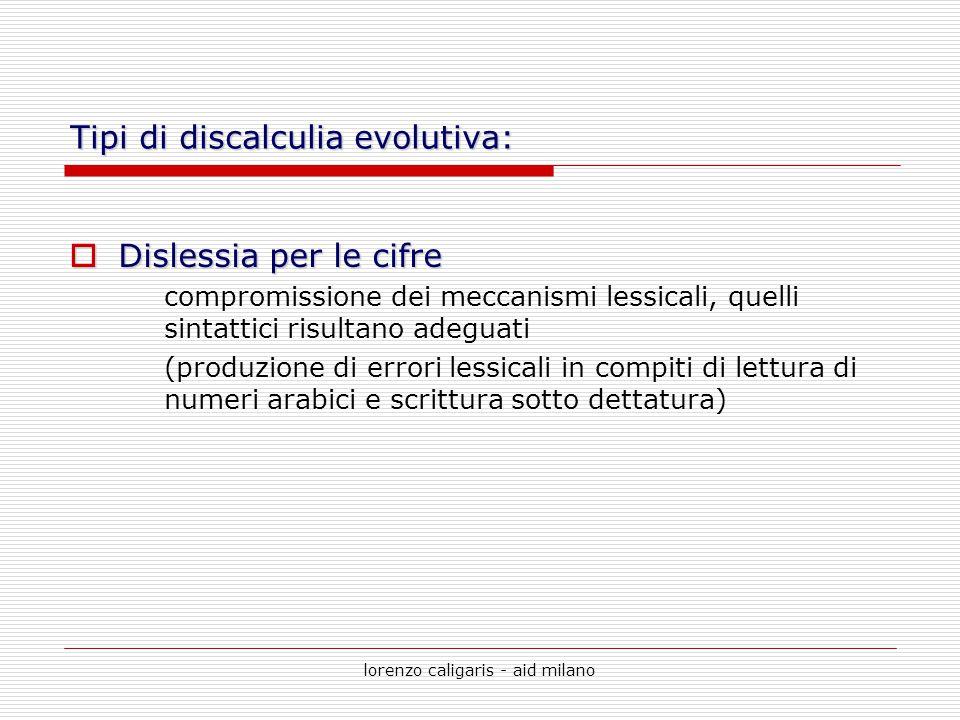 lorenzo caligaris - aid milano Tipi di discalculia evolutiva:  Dislessia per le cifre compromissione dei meccanismi lessicali, quelli sintattici risu
