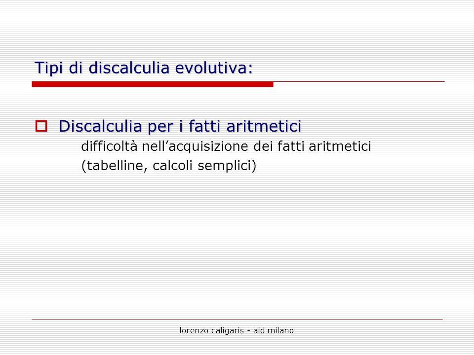lorenzo caligaris - aid milano Tipi di discalculia evolutiva:  Discalculia per i fatti aritmetici difficoltà nell'acquisizione dei fatti aritmetici (