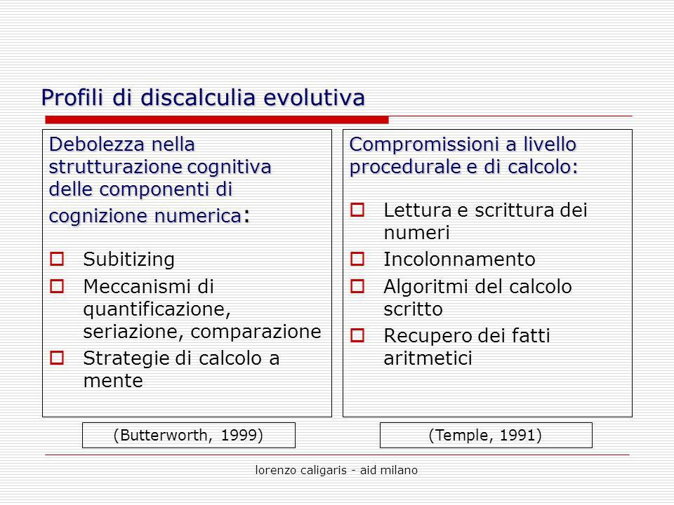 lorenzo caligaris - aid milano Profili di discalculia evolutiva Debolezza nella strutturazione cognitiva delle componenti di cognizione numerica :  S