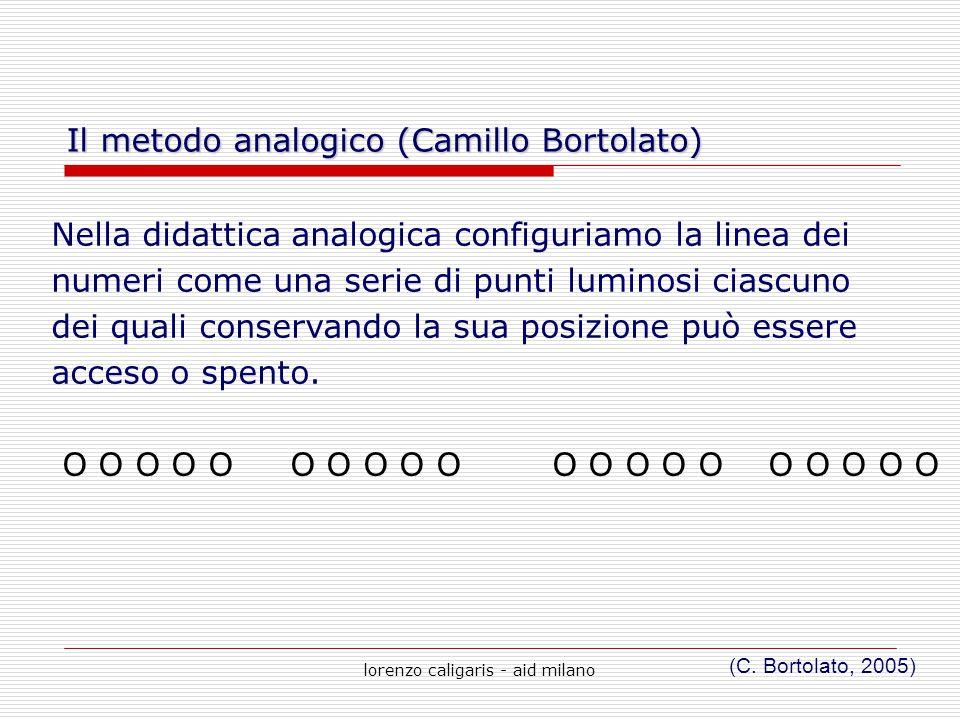 lorenzo caligaris - aid milano Nella didattica analogica configuriamo la linea dei numeri come una serie di punti luminosi ciascuno dei quali conserva