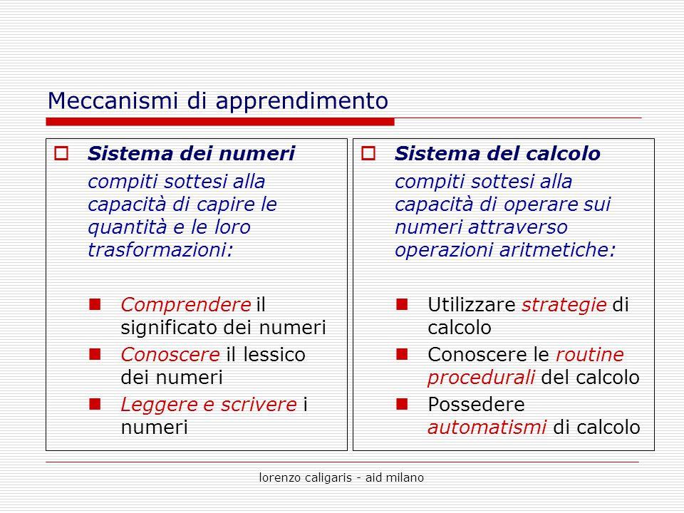lorenzo caligaris - aid milano Sistema di calcolo  Possedere automatismi di calcolo  Utilizzare strategie di calcolo mentale routine procedurali  Conoscere le routine procedurali delle operazioni scritte