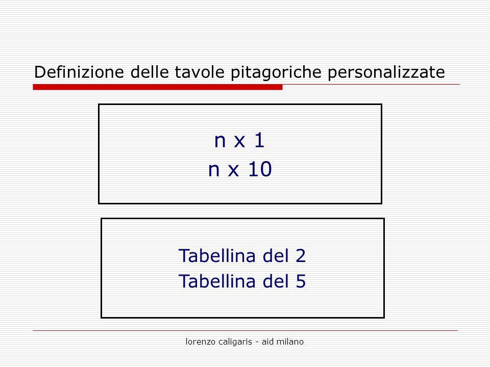 lorenzo caligaris - aid milano Definizione delle tavole pitagoriche personalizzate n x 1 n x 10 Tabellina del 2 Tabellina del 5
