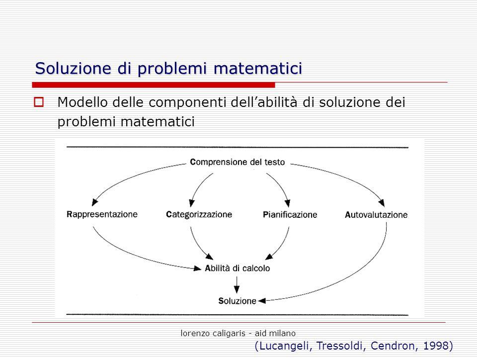 lorenzo caligaris - aid milano Soluzione di problemi matematici  Modello delle componenti dell'abilità di soluzione dei problemi matematici (Lucangel
