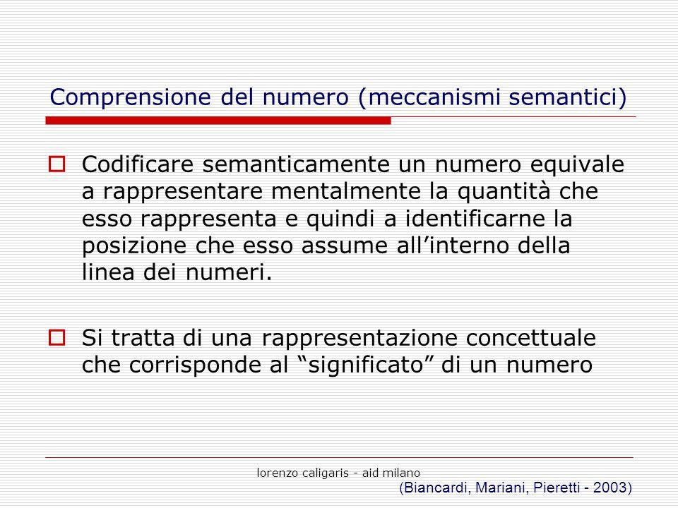 lorenzo caligaris - aid milano Comprensione del numero (meccanismi semantici)  Codificare semanticamente un numero equivale a rappresentare mentalmen