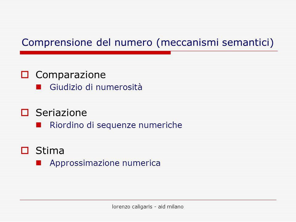 lorenzo caligaris - aid milano Strumenti di valutazione  ACMT 11-14 – Prova di primo livello ( Aree indagate e compiti)  parte collettiva Calcolo scritto (routine procedurali) Comprensione e produzione (meccanismi semantici, sintattici e lessicali) Ragionamento aritmetico (stima, automatizzazione procedurale) Problem solving  parte individuale Calcolo scritto (routine procedurali) Calcolo a mente (strategie di calcolo) Dettato di numeri (meccanismi sintattici e lessicali) Recupero di fatti aritmetici (automatismi)