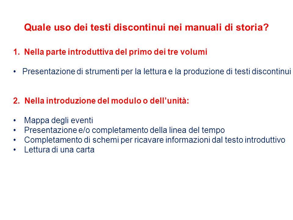 Quale uso dei testi discontinui nei manuali di storia.