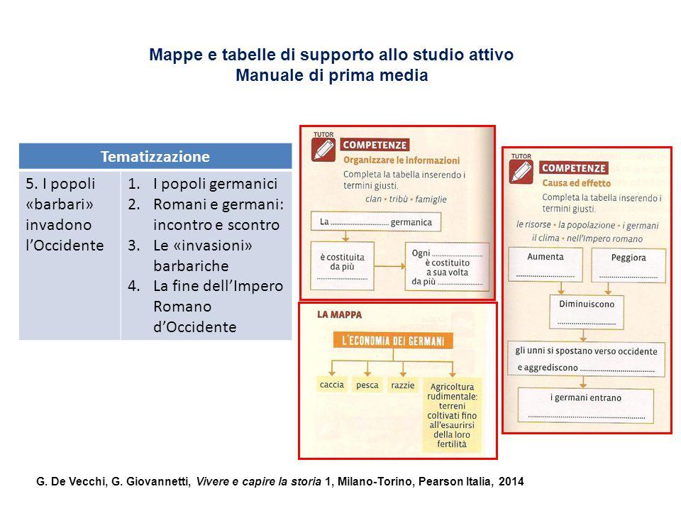 Mappe e tabelle di supporto allo studio attivo Manuale di prima media Tematizzazione 5.