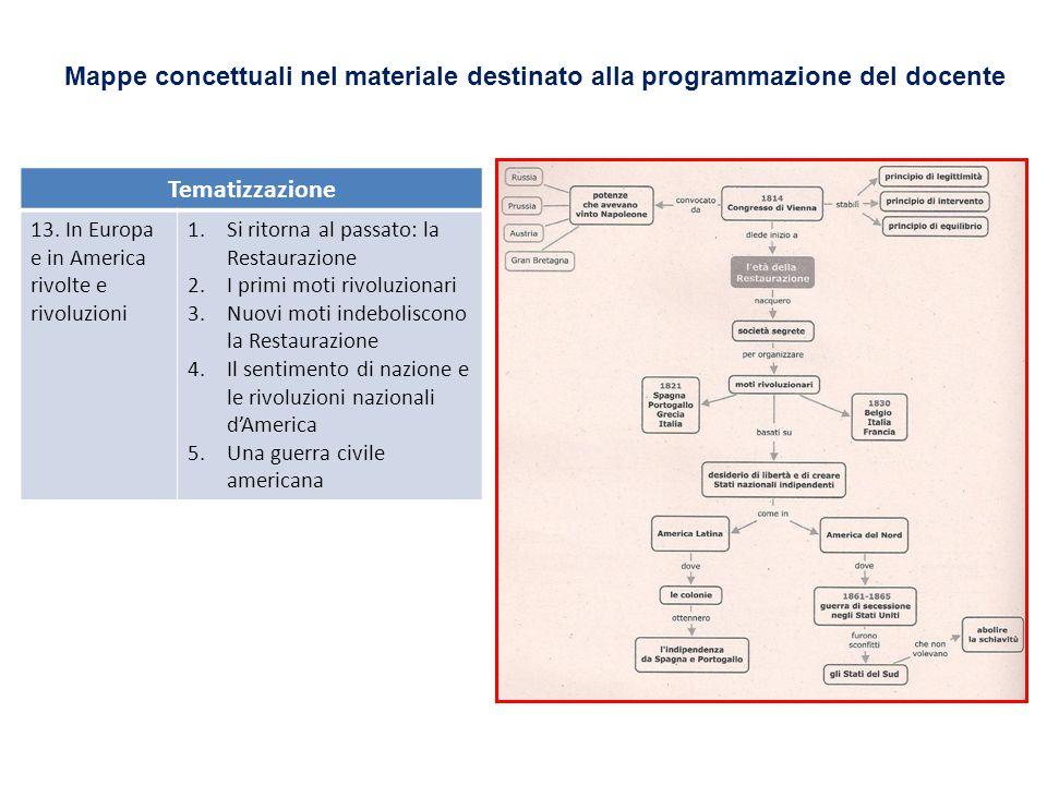 Mappe concettuali nel materiale destinato alla programmazione del docente Tematizzazione 13.