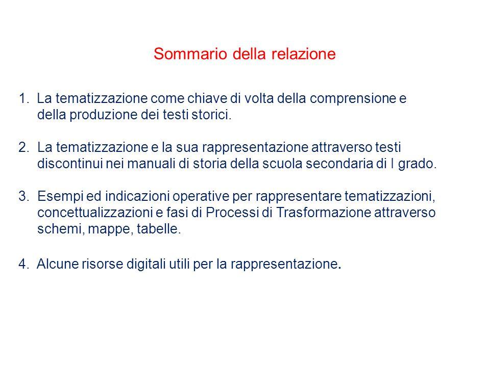 Sommario della relazione 1.La tematizzazione come chiave di volta della comprensione e della produzione dei testi storici.