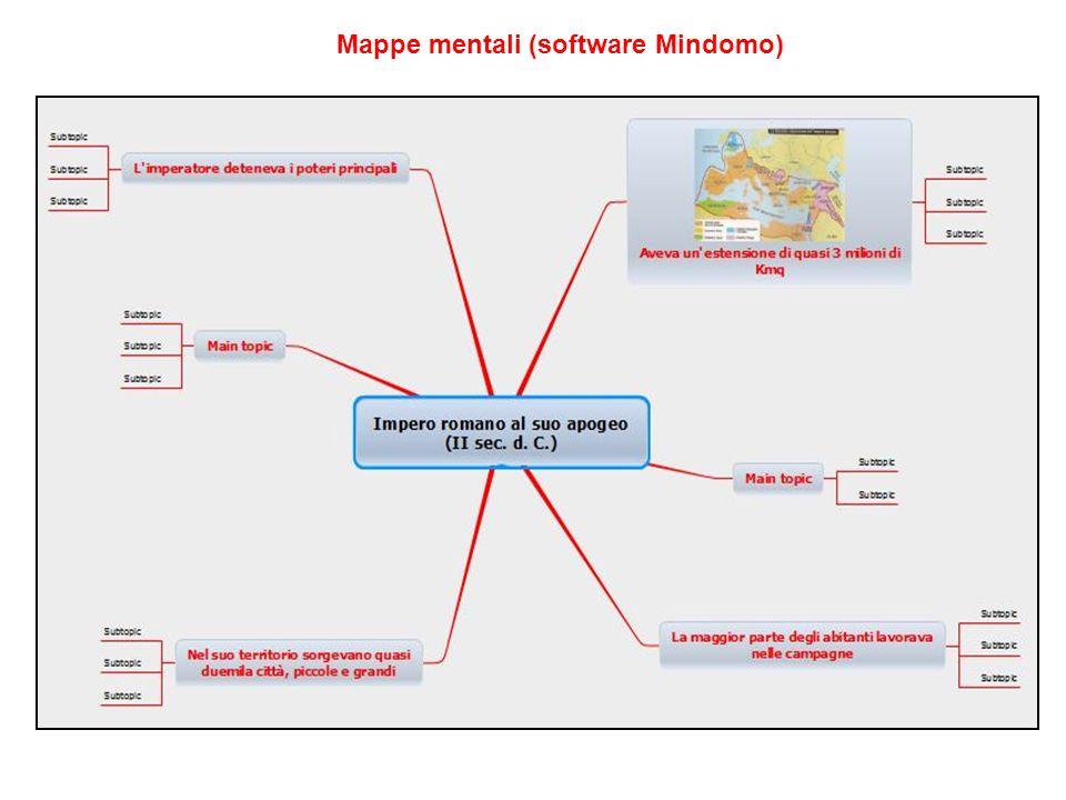 Mappe mentali (software Mindomo)