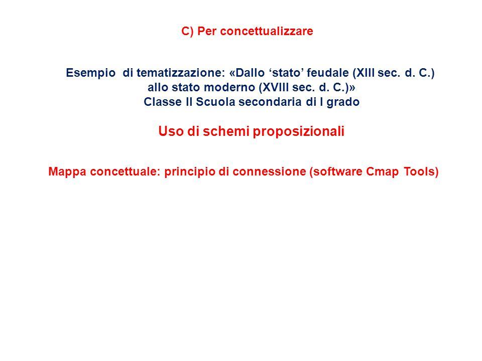C) Per concettualizzare Esempio di tematizzazione: «Dallo 'stato' feudale (XIII sec.