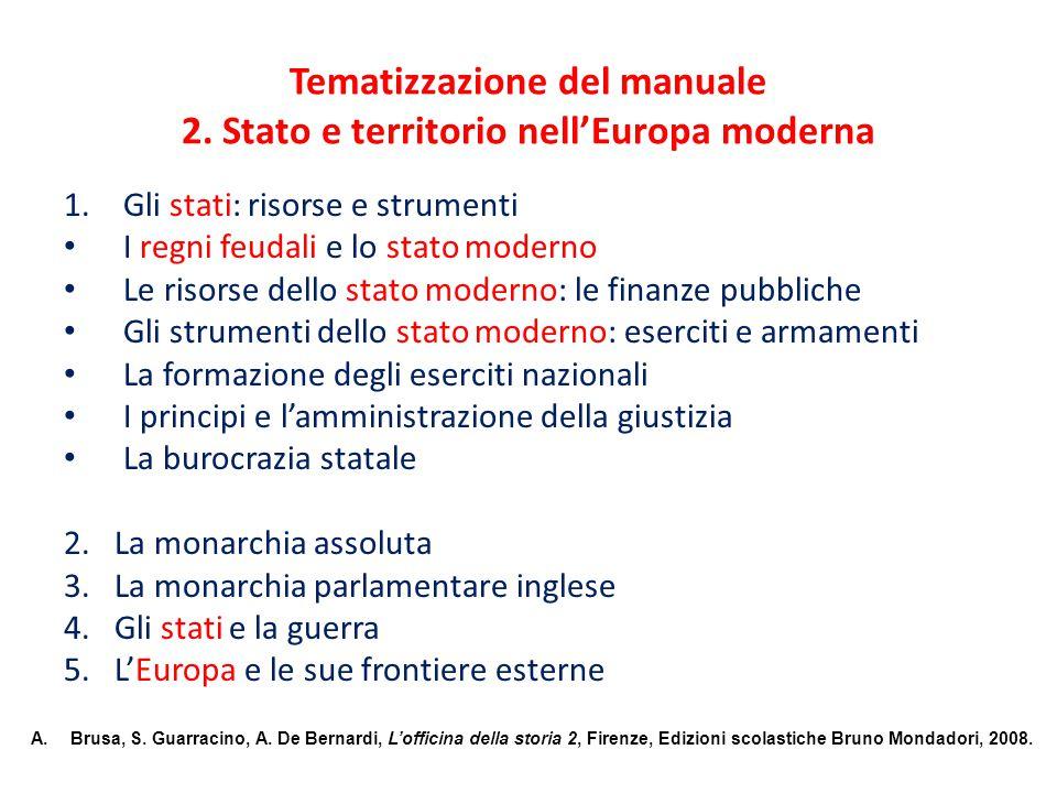 Tematizzazione del manuale 2.