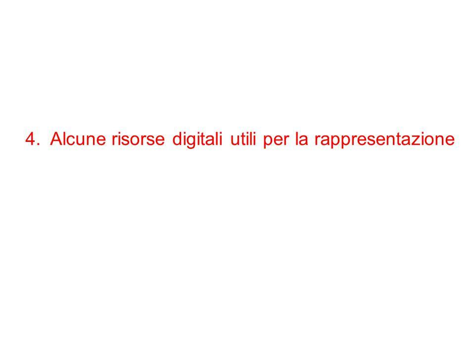 4. Alcune risorse digitali utili per la rappresentazione