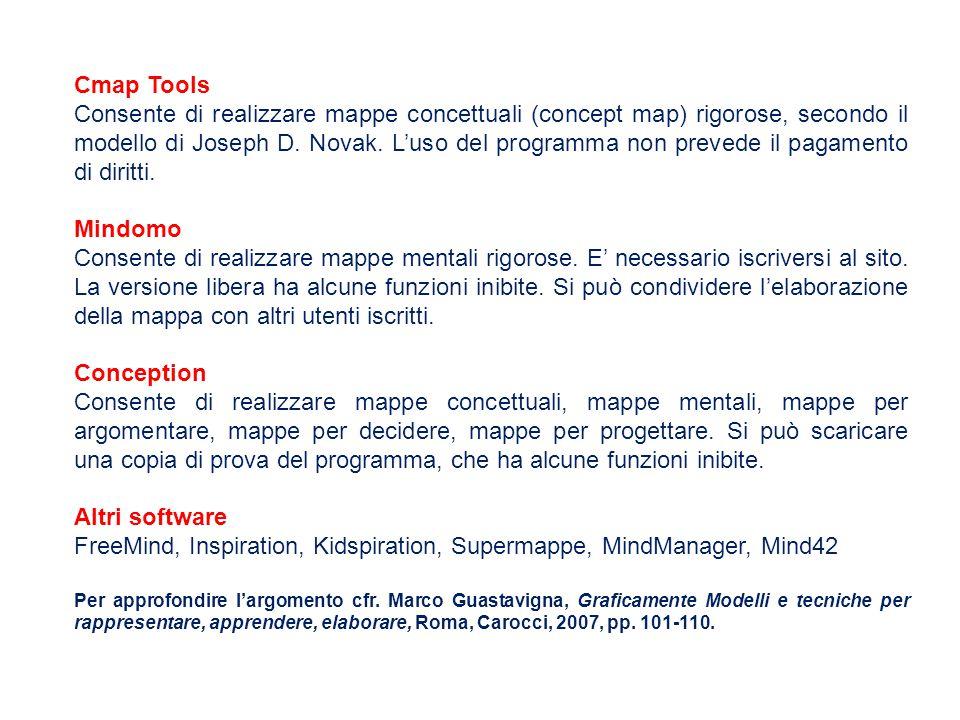 Cmap Tools Consente di realizzare mappe concettuali (concept map) rigorose, secondo il modello di Joseph D.