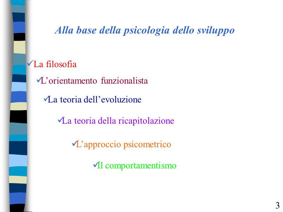 La teoria dell'evoluzione La teoria della ricapitolazione L'approccio psicometrico Il comportamentismo La filosofia L'orientamento funzionalista Alla base della psicologia dello sviluppo 3
