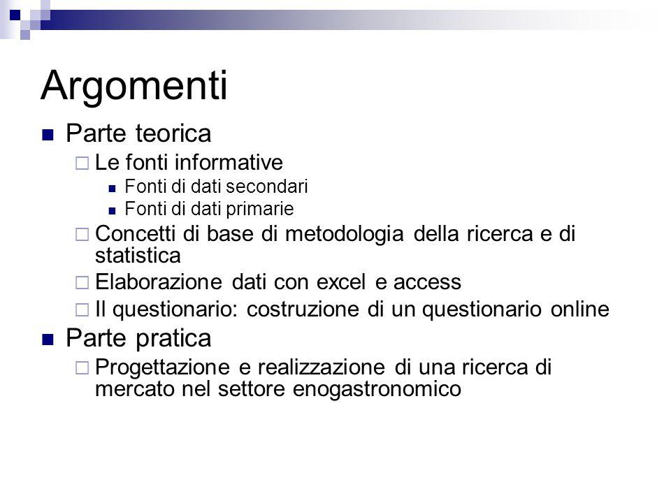 Bibliografia Generale  Le ricerche di Marketing – A.