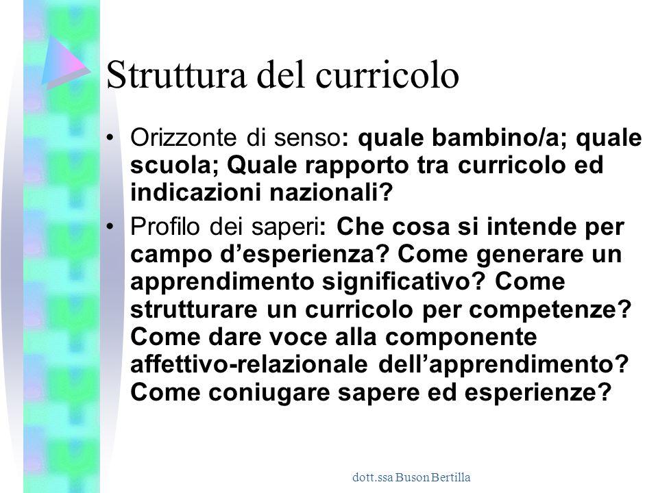 dott.ssa Buson Bertilla Struttura del curricolo Orizzonte di senso: quale bambino/a; quale scuola; Quale rapporto tra curricolo ed indicazioni naziona
