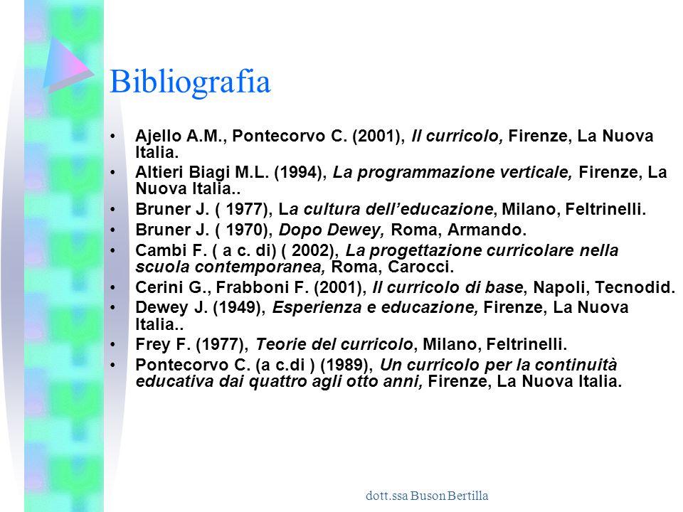 dott.ssa Buson Bertilla Bibliografia Ajello A.M., Pontecorvo C. (2001), Il curricolo, Firenze, La Nuova Italia. Altieri Biagi M.L. (1994), La programm