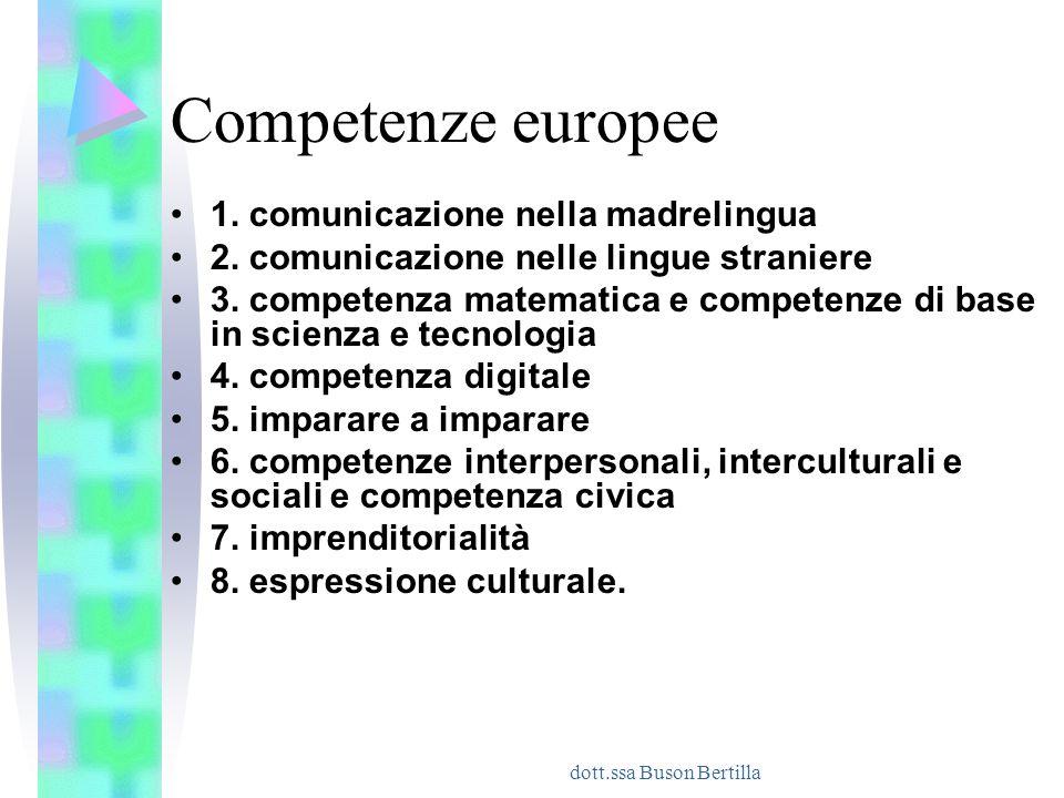 dott.ssa Buson Bertilla Competenze europee 1. comunicazione nella madrelingua 2. comunicazione nelle lingue straniere 3. competenza matematica e compe