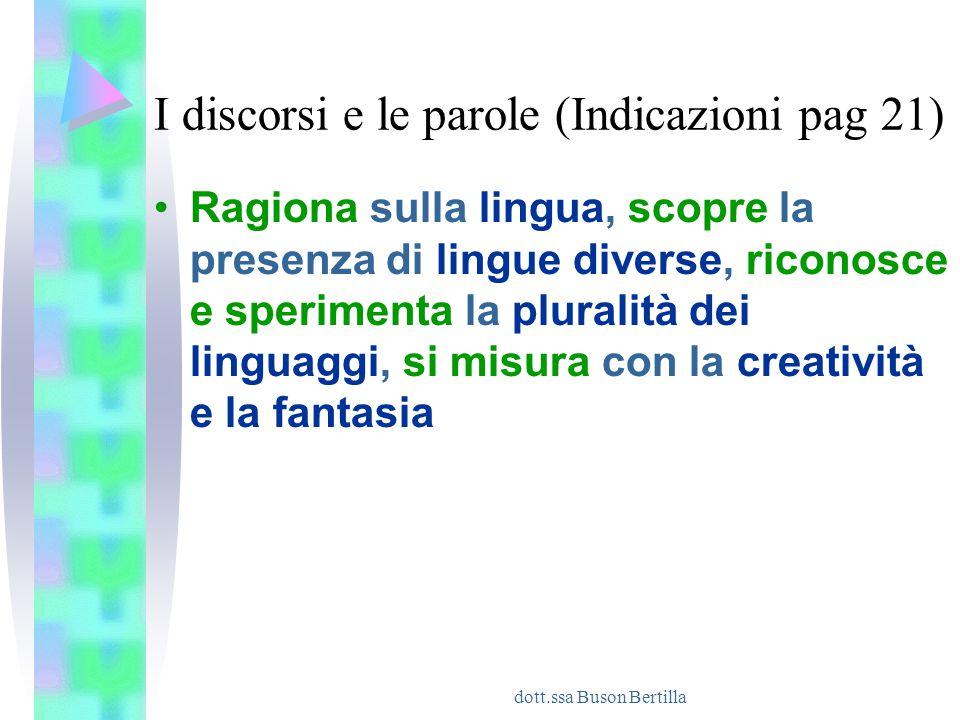 dott.ssa Buson Bertilla I discorsi e le parole (Indicazioni pag 21) Ragiona sulla lingua, scopre la presenza di lingue diverse, riconosce e sperimenta