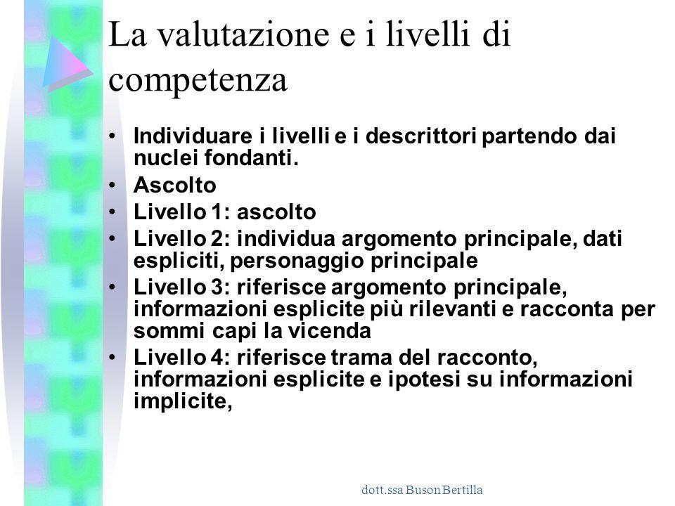 dott.ssa Buson Bertilla La valutazione e i livelli di competenza Individuare i livelli e i descrittori partendo dai nuclei fondanti. Ascolto Livello 1