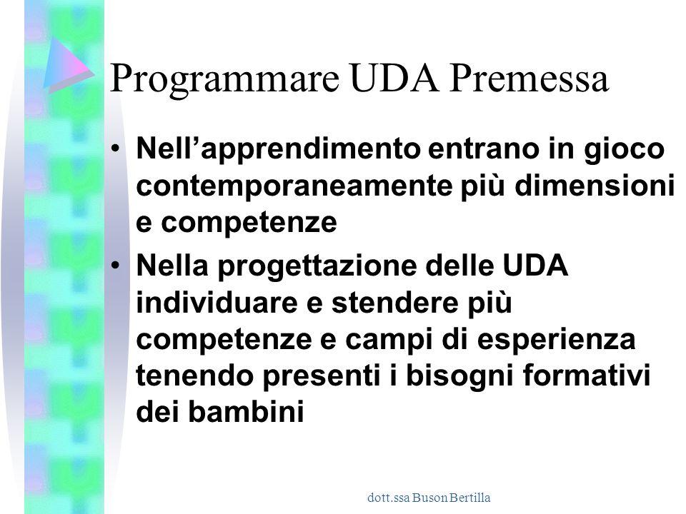 dott.ssa Buson Bertilla Programmare UDA Premessa Nell'apprendimento entrano in gioco contemporaneamente più dimensioni e competenze Nella progettazion