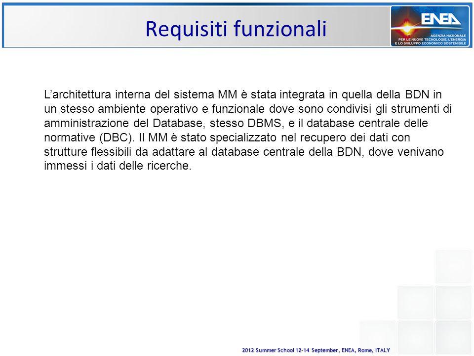 2012 Summer School 12-14 September, ENEA, Rome, ITALY Requisiti funzionali L'architettura interna del sistema MM è stata integrata in quella della BDN in un stesso ambiente operativo e funzionale dove sono condivisi gli strumenti di amministrazione del Database, stesso DBMS, e il database centrale delle normative (DBC).