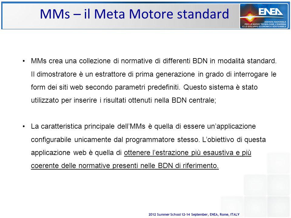 2012 Summer School 12-14 September, ENEA, Rome, ITALY MMs – il Meta Motore standard MMs crea una collezione di normative di differenti BDN in modalità standard.