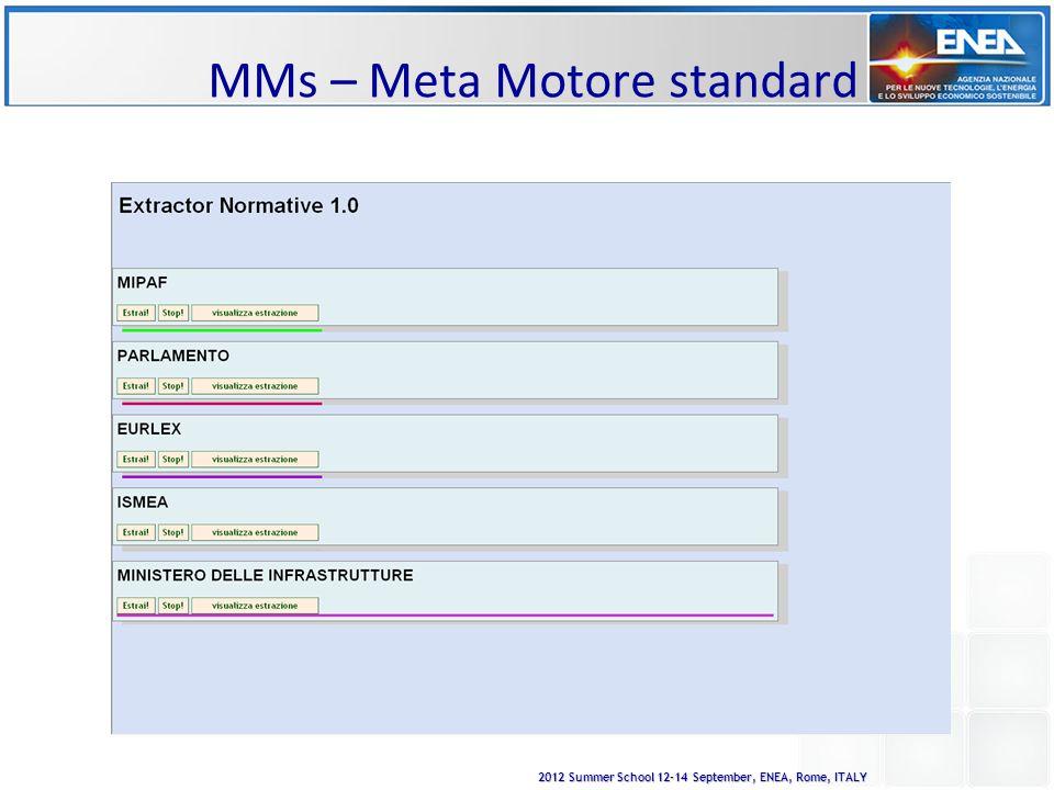 2012 Summer School 12-14 September, ENEA, Rome, ITALY MMs – Meta Motore standard