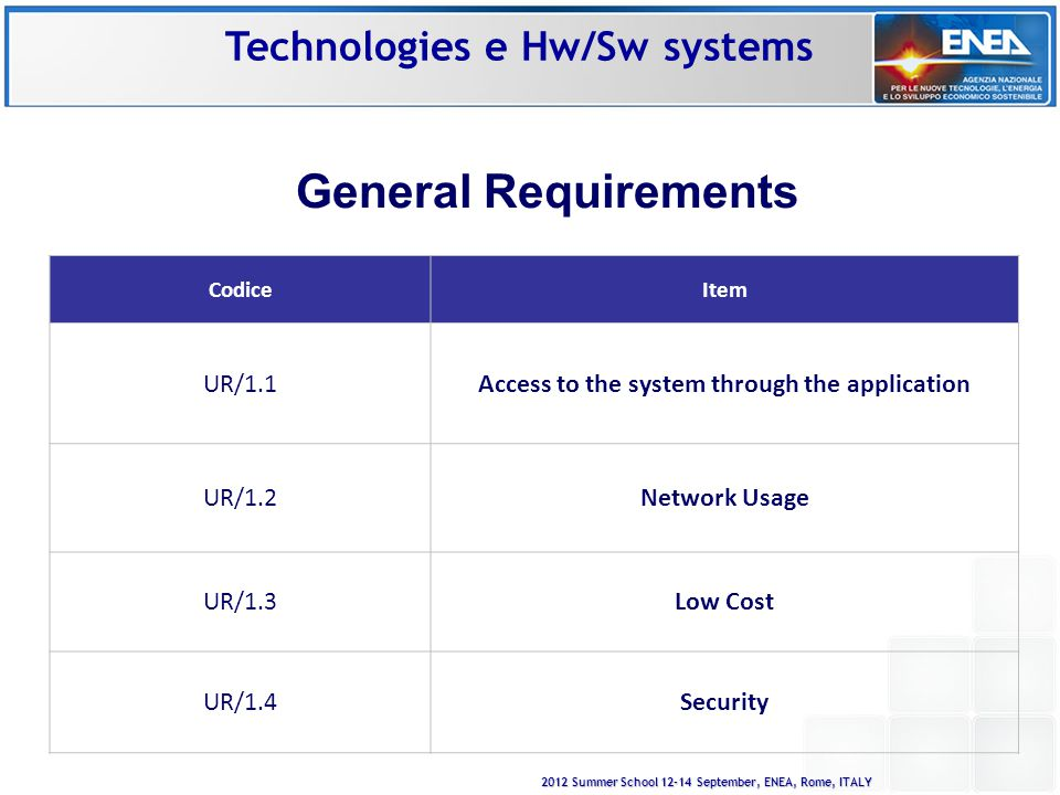 2012 Summer School 12-14 September, ENEA, Rome, ITALY General Requirements CodiceItem UR/1.1Access to the system through the application UR/1.2Network Usage UR/1.3Low Cost UR/1.4Security Technologies e Hw/Sw systems