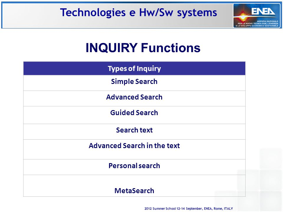 2012 Summer School 12-14 September, ENEA, Rome, ITALY INQUIRY Functions Types of Inquiry Simple Search Advanced Search Guided Search Search text Advanced Search in the text Personal search MetaSearch Technologies e Hw/Sw systems