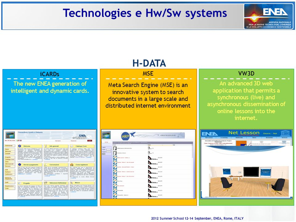 2012 Summer School 12-14 September, ENEA, Rome, ITALY Technologies e Hw/Sw systems Net-Lesson 11 & NeQS Mobile H-DATA MMP MATRIX Matrix Multi Platform (MMP) is an innovative system to manage e- learning platforms, courses and user data in a distributed environment.