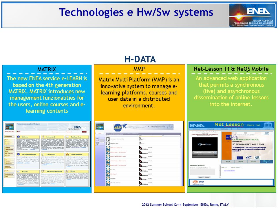 2012 Summer School 12-14 September, ENEA, Rome, ITALY Hardware IBM, Server Blade HS21 16 GB RAM, 2 Discs 40 GB S.O.