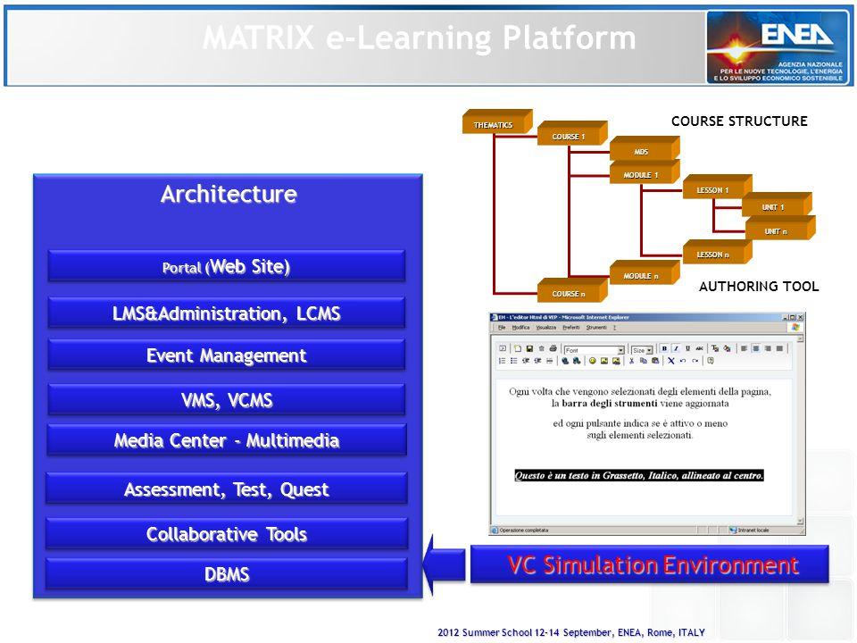2012 Summer School 12-14 September, ENEA, Rome, ITALY Architettura interna Il MM è strutturato con un'architettura modulare dove ogni singolo modulo ha una struttura indipendente che lavora in modo collaborativo con gli altri; Il modulo principale è costituito dalla classe Metasearcher, che si avvale della classe Tool che contiene gli strumenti per la gestione dell'XML; Il modulo Error e il modulo Log sono di supporto e sono integrati totalmente in ogni procedura o funzione del MM stesso; La gestione delle grosse moli di dati viene demandata al modulo Multiserver, il quale gestisce un protocollo di comunicazione tra le diverse istanze del MM presenti sui diversi server distribuiti sulla rete; L'interfaccia utente viene gestita dalla webform chiamata Wizquery, la quale non è semplicemente una pagina web, ma una struttura modulare conforme alle wizard di configurazione classiche delle applicazioni stand-alone che permette di inserire tutti i parametri per strutturare una ricerca in maniera sequenziale.