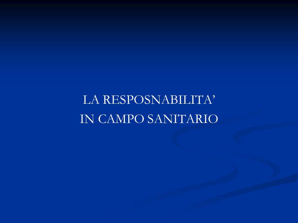 LA RESPOSNABILITA' IN CAMPO SANITARIO