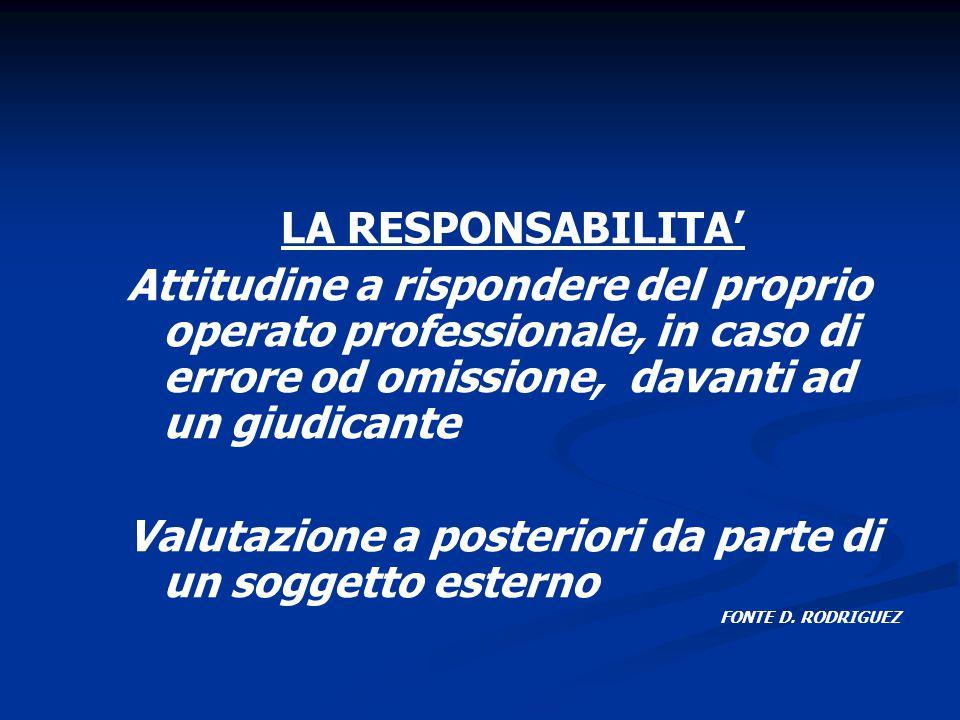 LA RESPONSABILITA' Attitudine a rispondere del proprio operato professionale, in caso di errore od omissione, davanti ad un giudicante Valutazione a posteriori da parte di un soggetto esterno FONTE D.