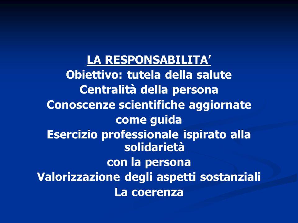 LA RESPONSABILITA' Obiettivo: tutela della salute Centralità della persona Conoscenze scientifiche aggiornate come guida Esercizio professionale ispirato alla solidarietà con la persona Valorizzazione degli aspetti sostanziali La coerenza