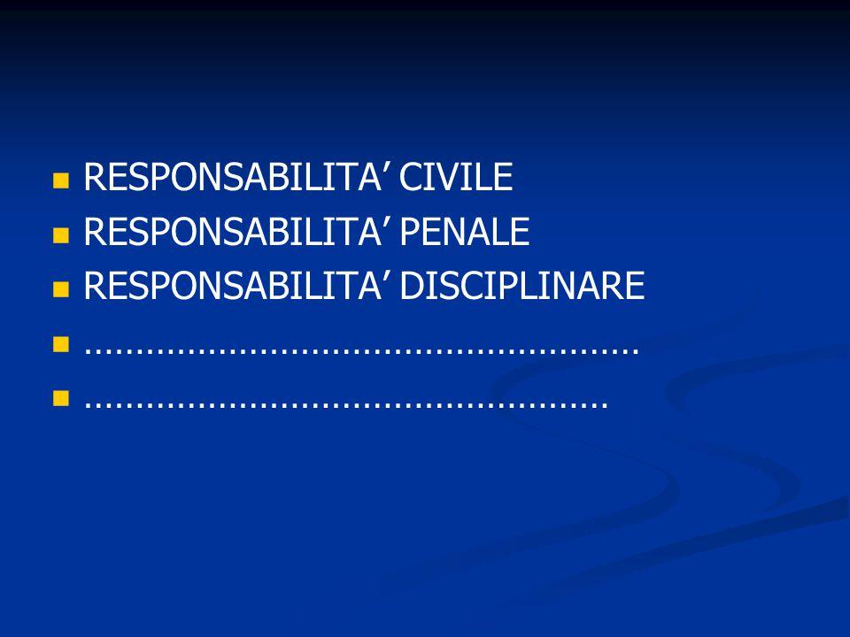 RESPONSABILITA' CIVILE RESPONSABILITA' PENALE RESPONSABILITA' DISCIPLINARE ……………………………………………… ……………………………………………