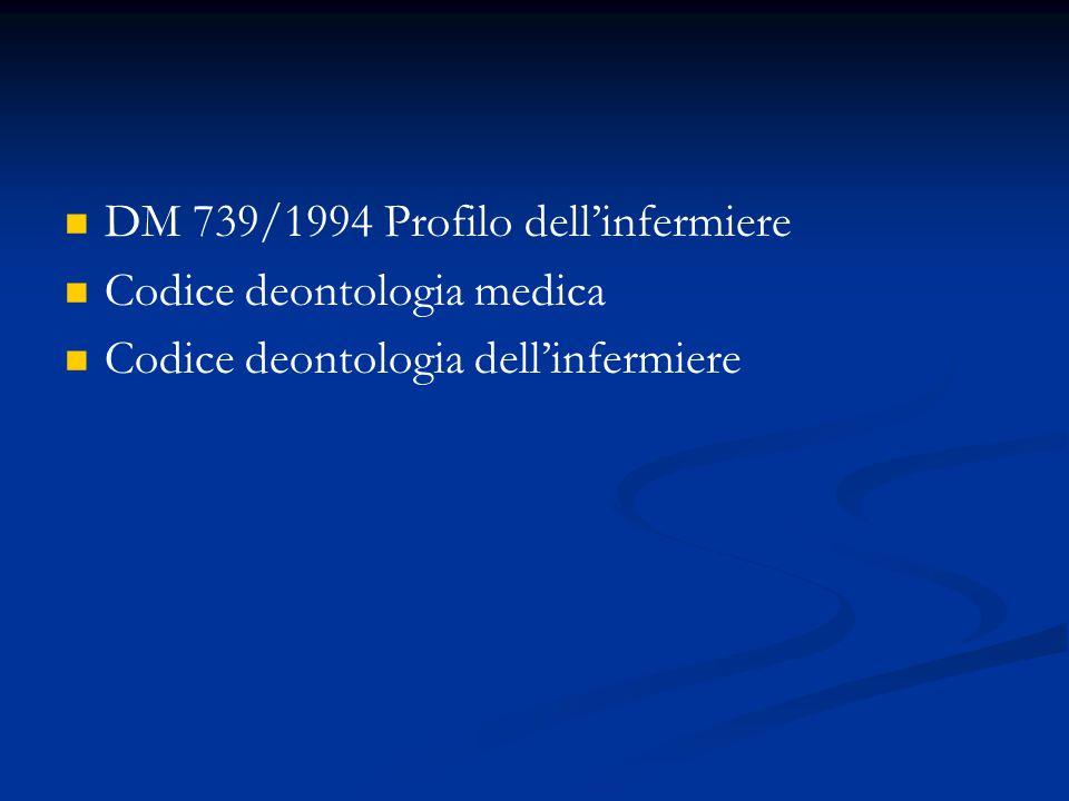 DM 739/1994 Profilo dell'infermiere Codice deontologia medica Codice deontologia dell'infermiere