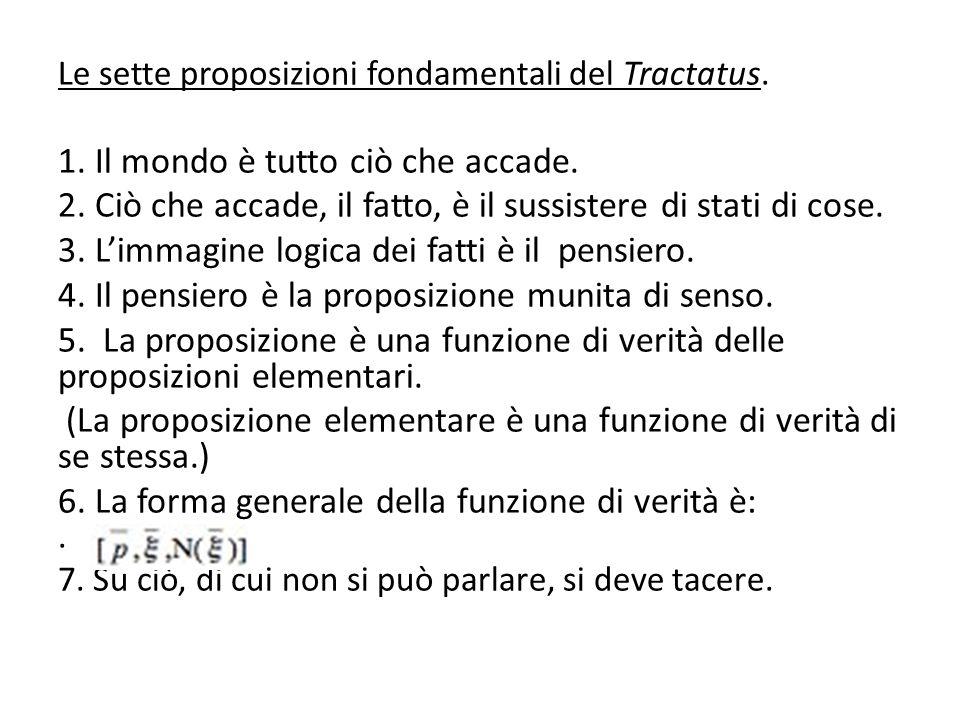 Le sette proposizioni fondamentali del Tractatus. 1. Il mondo è tutto ciò che accade. 2. Ciò che accade, il fatto, è il sussistere di stati di cose. 3