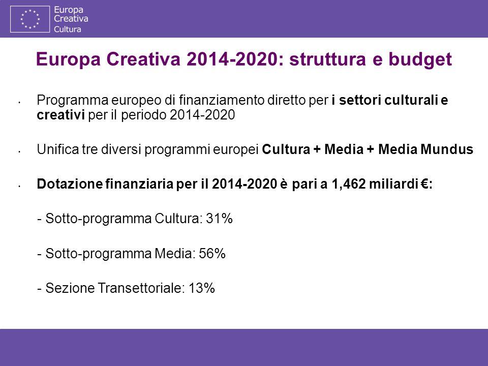 Europa Creativa: obiettivi generali 1) Proteggere, sviluppare e promuovere la diversità culturale e linguistica europea 2) Rafforzare la competitività dei settori culturali e creativi europei, al fine di promuovere una crescita intelligente, sostenibile e inclusiva