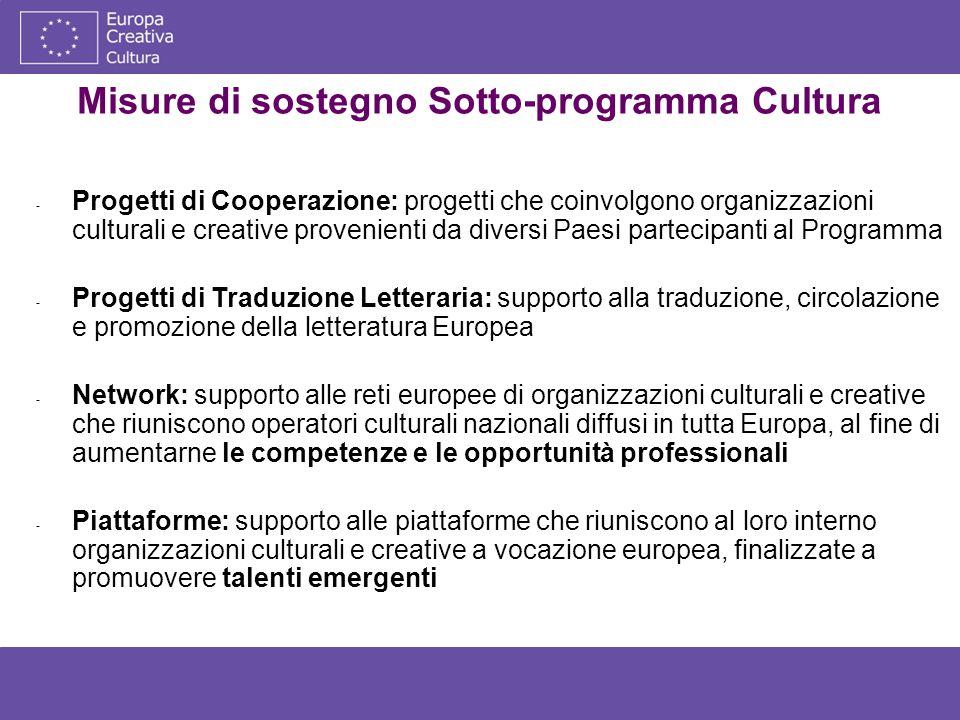 Creative Europe Desk Italia – Ufficio Cultura Ministero dei Beni e delle Attività Culturali e del Turismo Via Milano 76 – 00184 Roma www.cultura.cedesk.beniculturali.it