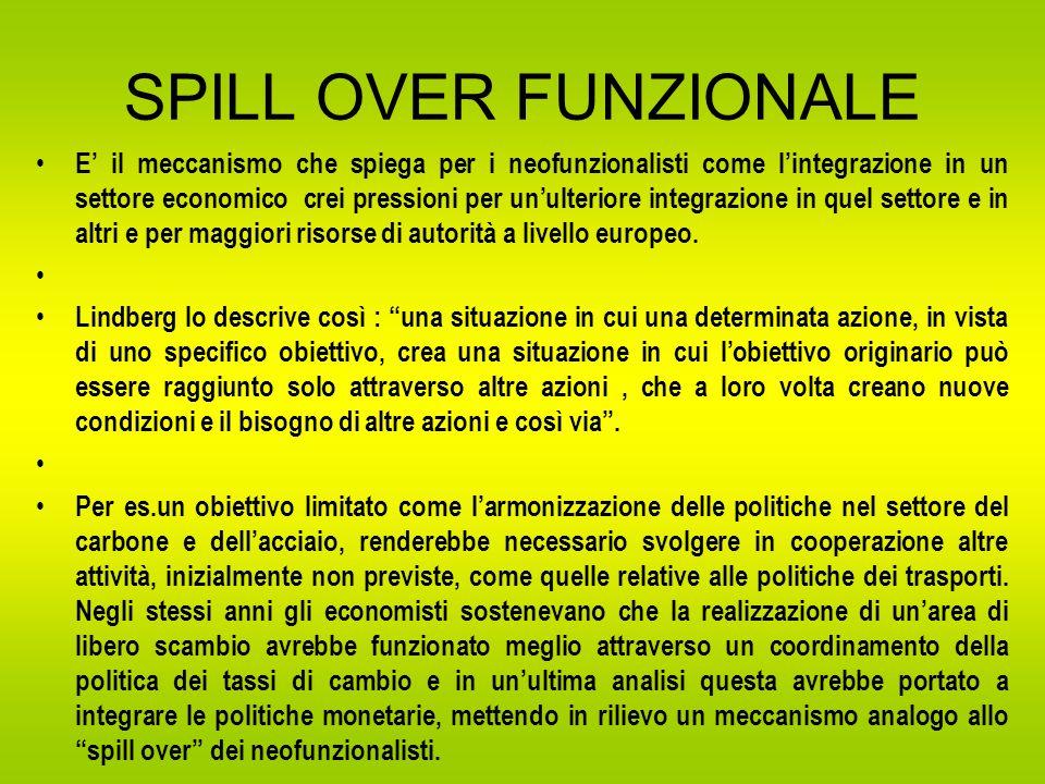 SPILL OVER FUNZIONALE E' il meccanismo che spiega per i neofunzionalisti come l'integrazione in un settore economico crei pressioni per un'ulteriore integrazione in quel settore e in altri e per maggiori risorse di autorità a livello europeo.